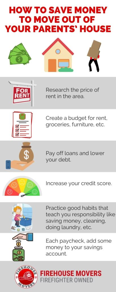 infographic on how to save money to move out of your parents house