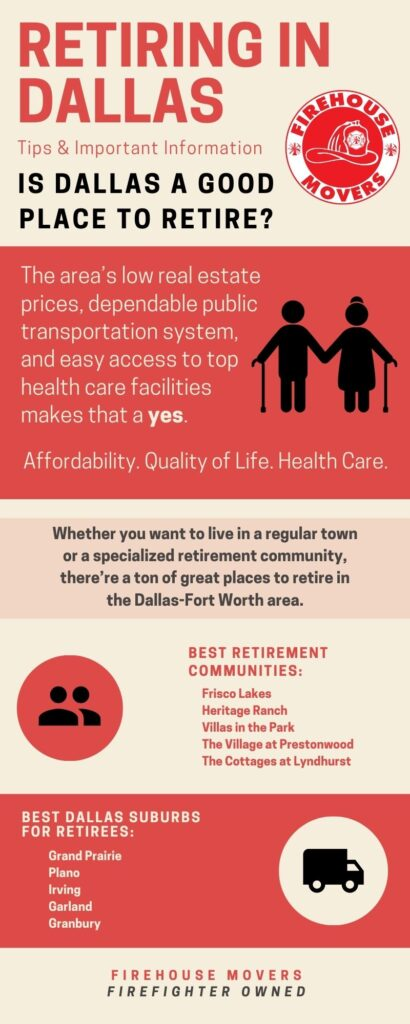 Infographic on Retiring in Dallas